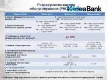 Розрахунково-касове обслуговування (РКО)/тарифи !!! В залежності від виду діл...