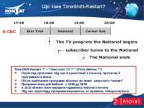 Що таке TimeShift-Restart? www.romsat.ua E-mail: digital_tv@romsat.ua Тел: +3...