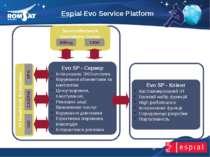Espial Evo Service Platform www.romsat.ua E-mail: digital_tv@romsat.ua Тел: +...