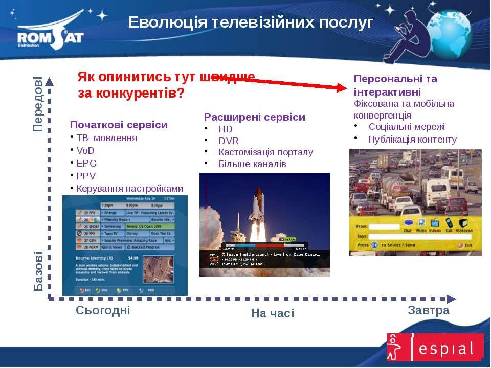 Еволюція телевізійних послуг www.romsat.ua E-mail: digital_tv@romsat.ua Тел: ...
