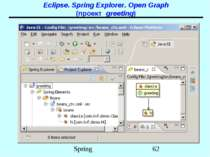 Eclipse. Spring Explorer. Open Graph (проект greeting) Spring