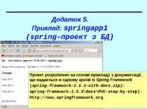 Додаток 5. Приклад: springapp1 (spring-проект з БД) Проект розроблено на осно...