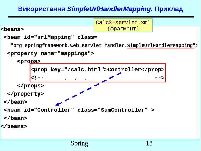 Використання SimpleUrlHandlerMapping. Приклад Controller CalcS-servlet.xml (ф...