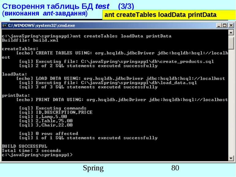 Створення таблиць БД test (3/3) (виконання ant-завдання) ant createTables loa...