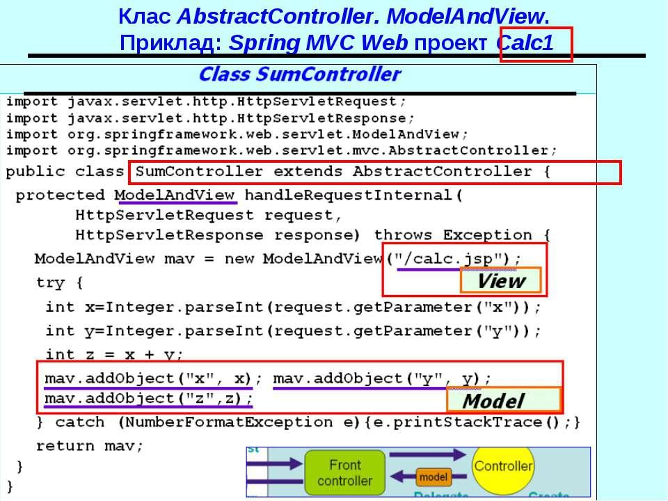 Клас AbstractController. ModelAndView. Приклад: Spring MVC Web проект Calc1 S...