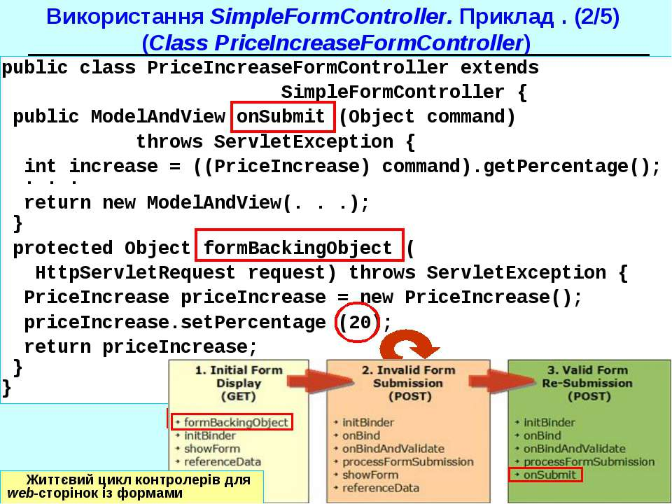 Використання SimpleFormController. Приклад . (2/5) (Class PriceIncreaseFormCo...