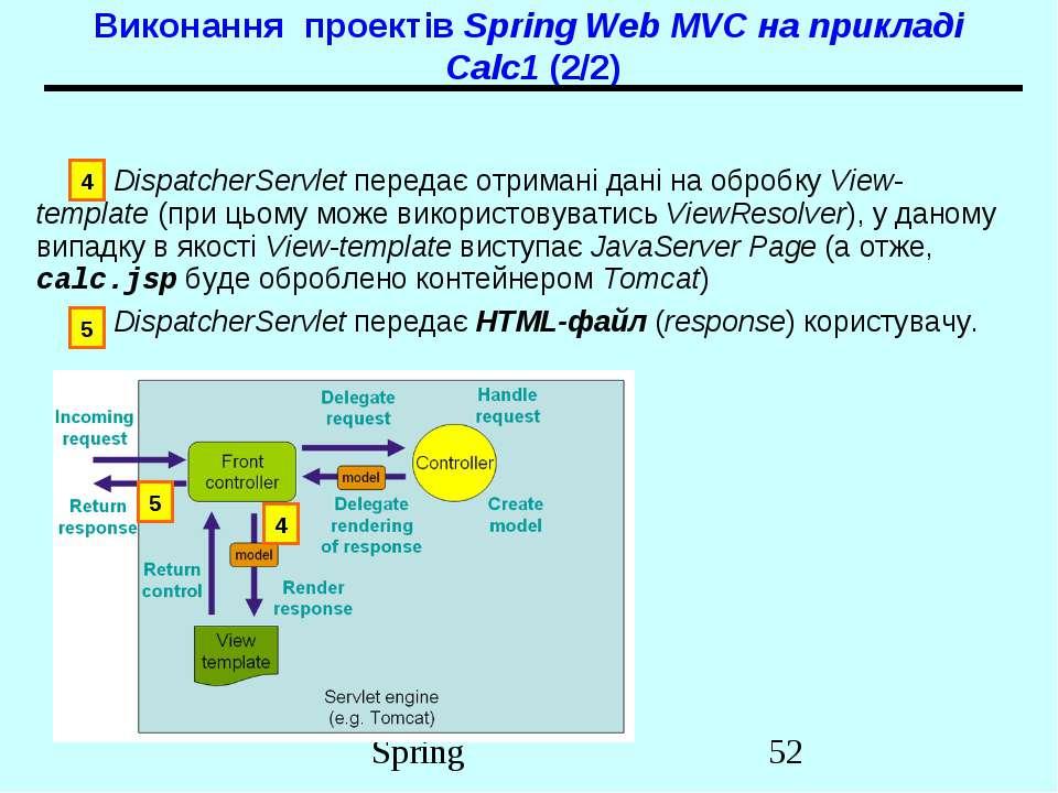 Виконання проектів Spring Web MVC на прикладі Calc1 (2/2) 4. DispatcherServle...