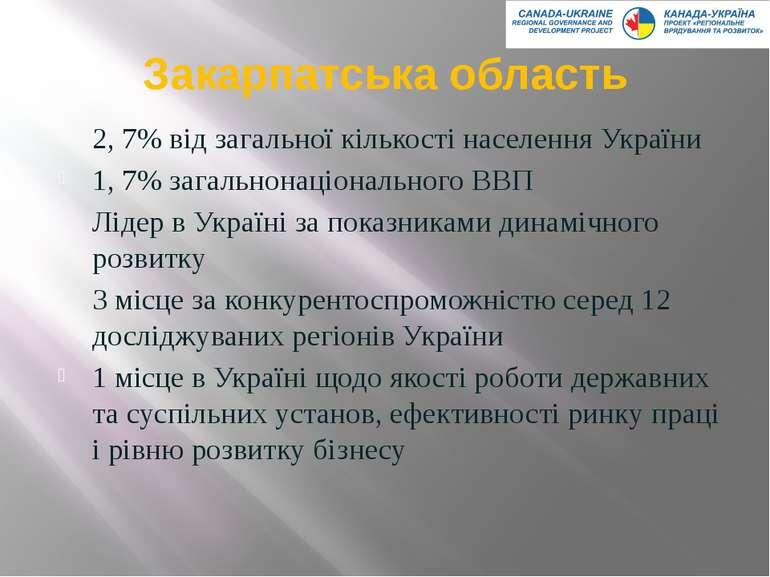 Закарпатська область 2, 7% від загальної кількості населення України 1, 7% за...