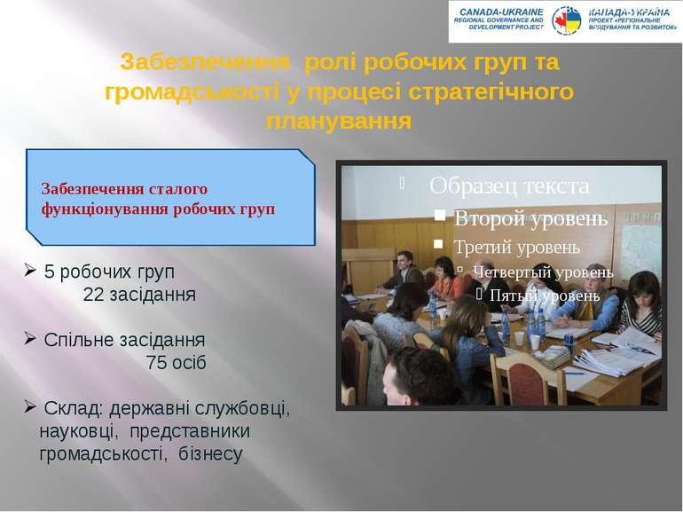 Забезпечення ролі робочих груп та громадськості у процесі стратегічного плану...