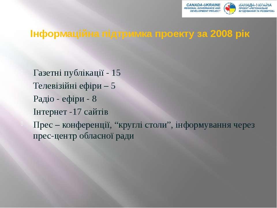 Інформаційна підтримка проекту за 2008 рік Газетні публікації - 15 Телевізійн...