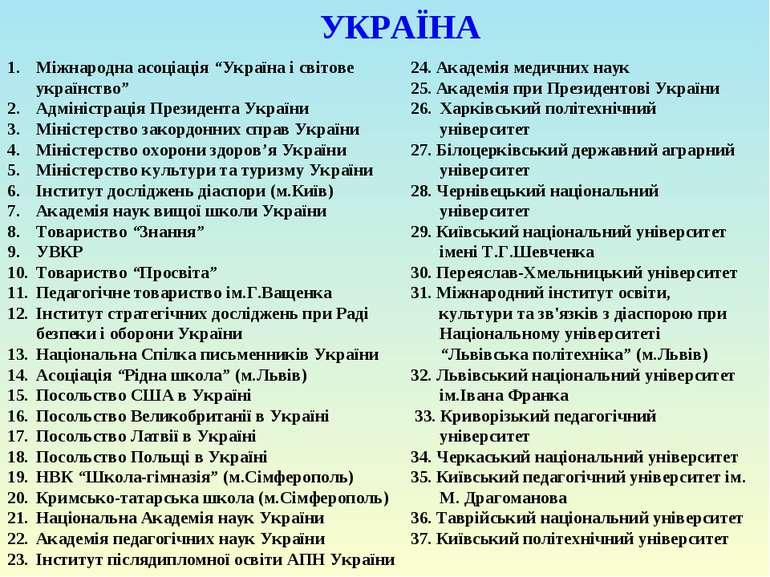 """УКРАЇНА Міжнародна асоціація """"Україна і світове українство"""" Адміністрація Пре..."""