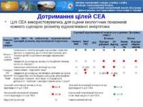 Дотримання цілей СЕА Цілі СЕА використовувались для оцінки екологічних показн...