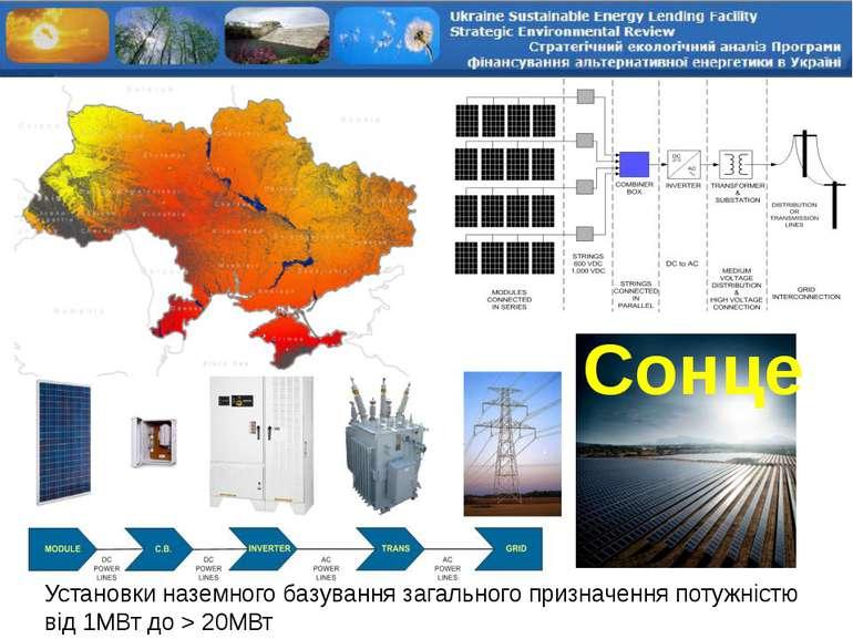 Сонце Установки наземного базування загального призначення потужністю від 1МВ...