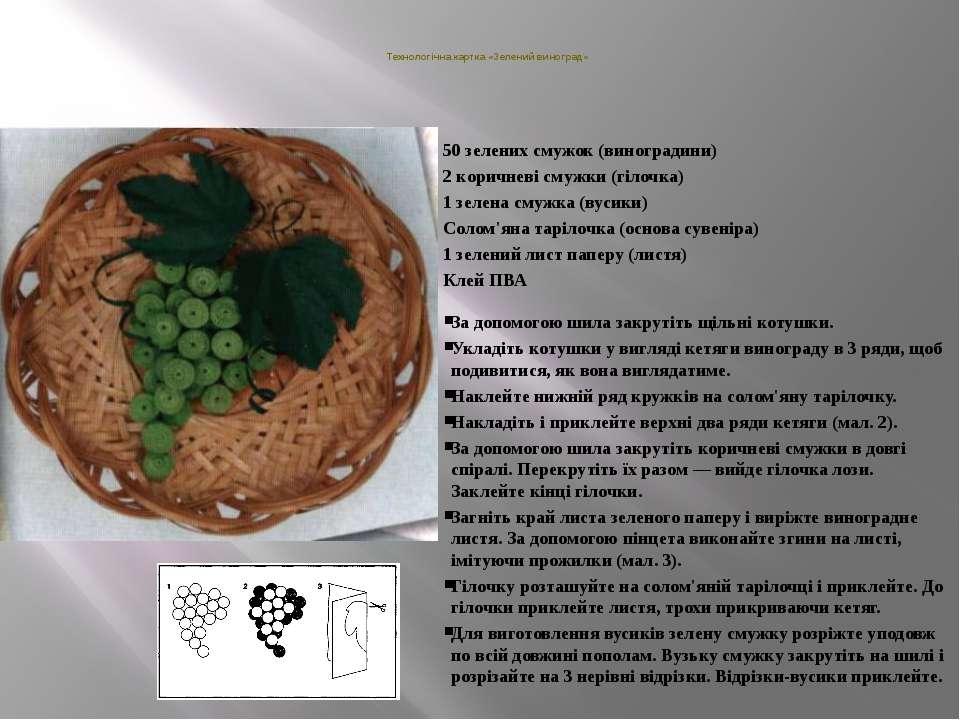 Технологічна картка «Зелений виноград» 50 зелених смужок (виноградини) 2 кори...