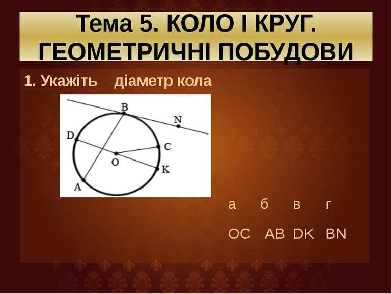 Тема 5. КОЛО І КРУГ. ГЕОМЕТРИЧНІ ПОБУДОВИ 1. Укажіть діаметр кола а б в г OC ...
