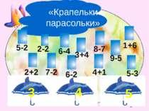 «Крапельки і парасольки» 3 4 5 2+2 2-2 5-2 6-4 7-2 3+4 8-7 6-2 9-5 4+1 5-3 1+6