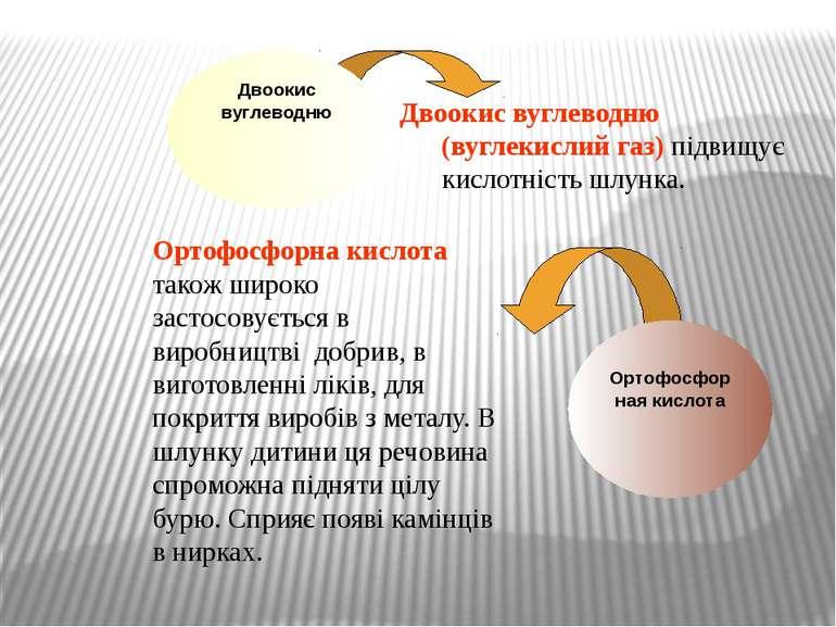 Двоокис вуглеводню (вуглекислий газ) підвищує кислотність шлунка. Ортофосфорн...