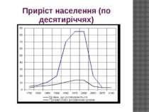 Приріст населення (по десятиріччях)