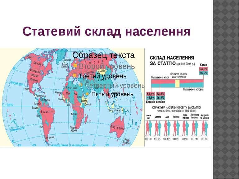 Статевий склад населення