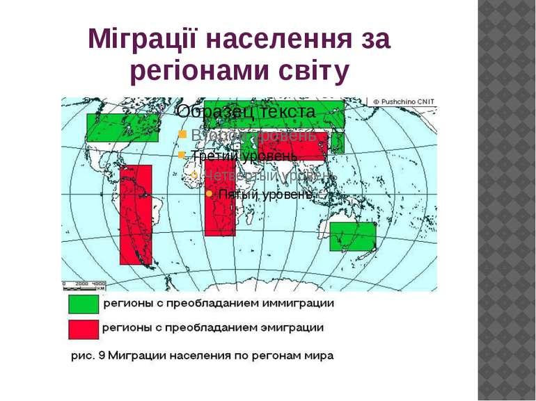 Міграції населення за регіонами світу
