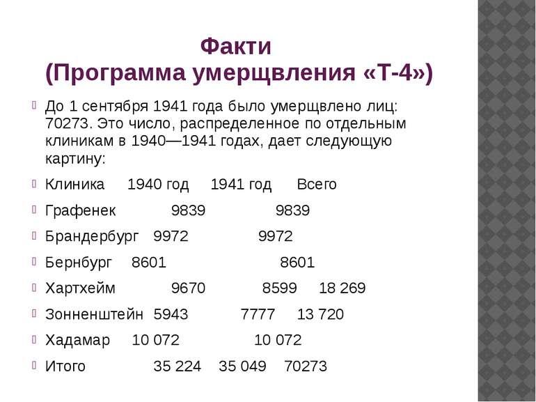 Факти (Программа умерщвления «Т-4») До 1 сентября 1941 года было умерщвлено л...