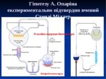 Гіпотезу А. Опаріна експериментально підтвердив вчений Стенлі Міллер В колбах...