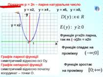 Показник р = 2n – парне натуральне число 1 0 х у у = х2, у = х4 , у = х6, у =...
