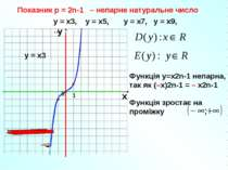 Показник р = 2n-1 – непарне натуральне число 1 х у у = х3, у = х5, у = х7, у ...