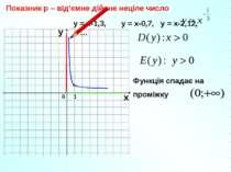 0 Показник р – від'ємне дійсне неціле число 1 х у у = х-1,3, у = х-0,7, у = х...