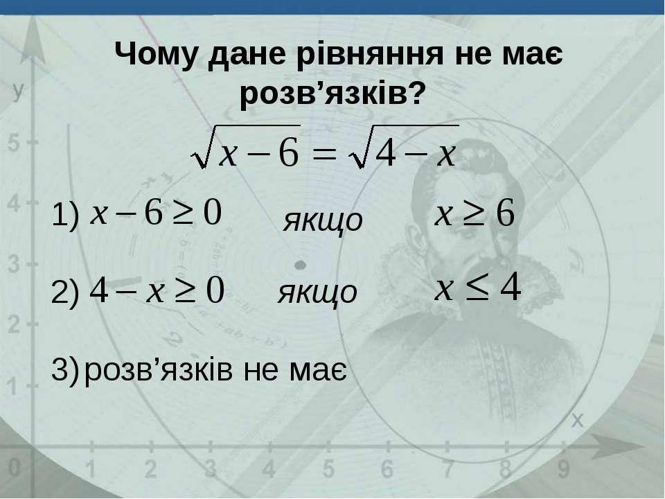 якщо якщо розв'язків не має 1) 2) 3) Чому дане рівняння не має розв'язків?