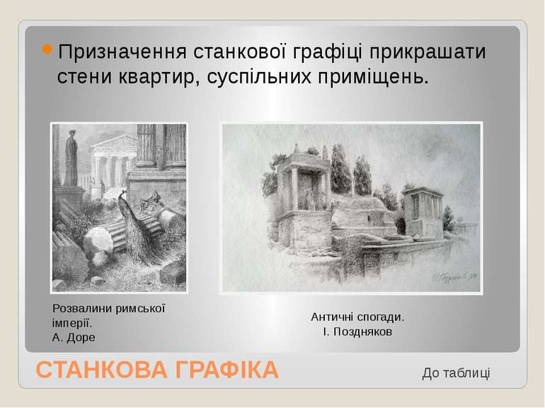 ПЛАКАТНА ГРАФІКА Плакатна графіка – художній засіб переконання, інформування ...