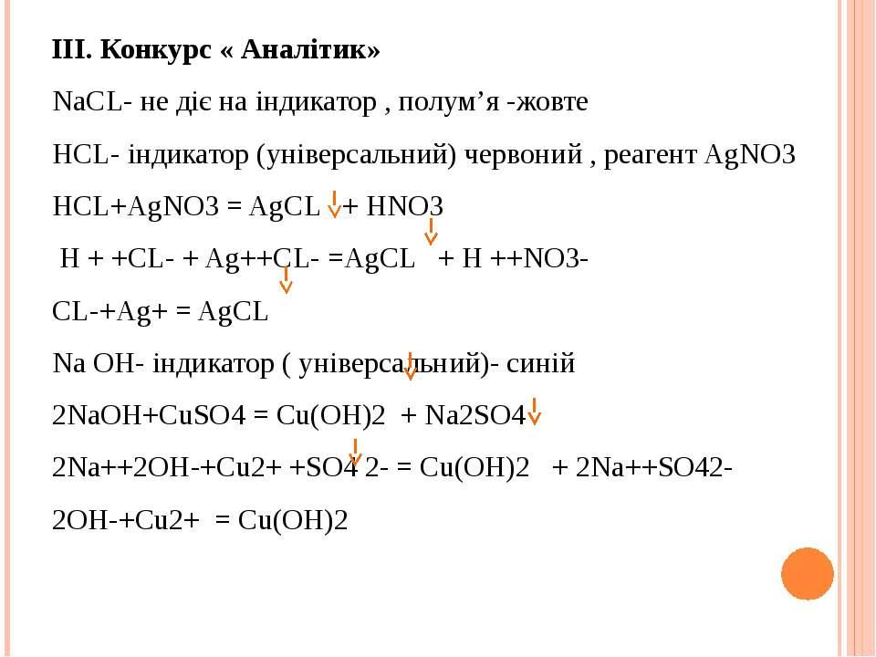 ІІІ. Конкурс « Аналітик» NaCL- не діє на індикатор , полум'я -жовте HCL- інди...