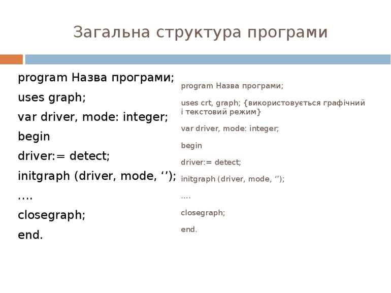 Загальна структура програми program Назва програми; uses graph; var driver, m...