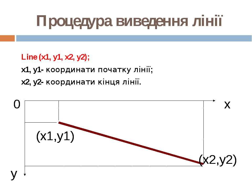 Процедура виведення лінії Line (x1, y1, x2, y2); x1, y1- координати початку л...