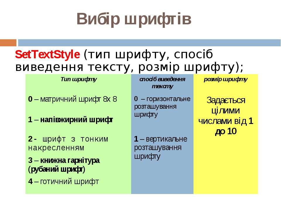 Вибір шрифтів SetTextStyle (тип шрифту, спосіб виведення тексту, розмір шрифт...