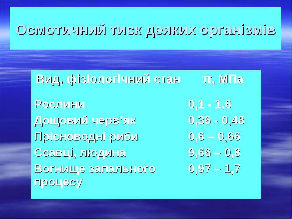 Осмотичний тиск деяких організмів