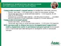 Впровадження профілактичних програм на основі життєвих навичок у систему осві...