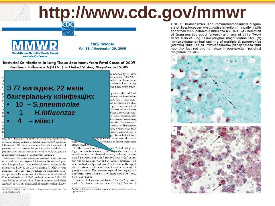 http://www.cdc.gov/mmwr З 77 випадків, 22 мали бактеріальну коінфекцію: 10 – ...