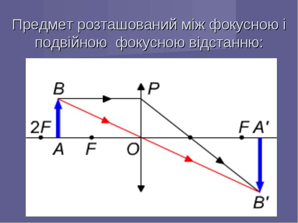 Предмет розташований між фокусною і подвійною фокусною відстанню: