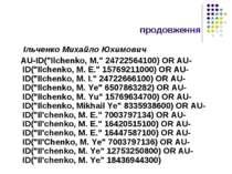 """продовження Ільченко Михайло Юхимович AU-ID(""""Ilchenko, M."""" 24722564100) OR AU..."""