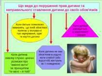 Що веде до порушення прав дитини та неправильного ставлення дитини до своїх о...