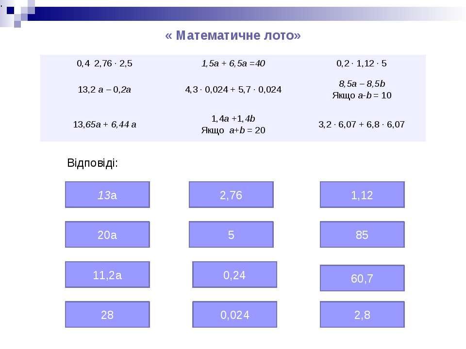 « Математичне лото» Відповіді: 2,76 5 0,24 0,024 28 11,2a 20a 13a 2,8 60,7 85...