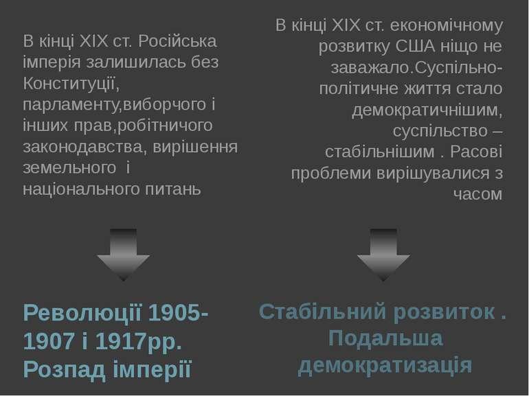 Революції 1905-1907 і 1917рр. Розпад імперії Стабільний розвиток . Подальша д...