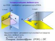 кут РОК – лінійний кут двогранного кута РDEК. D E Градусною мірою двогранного...