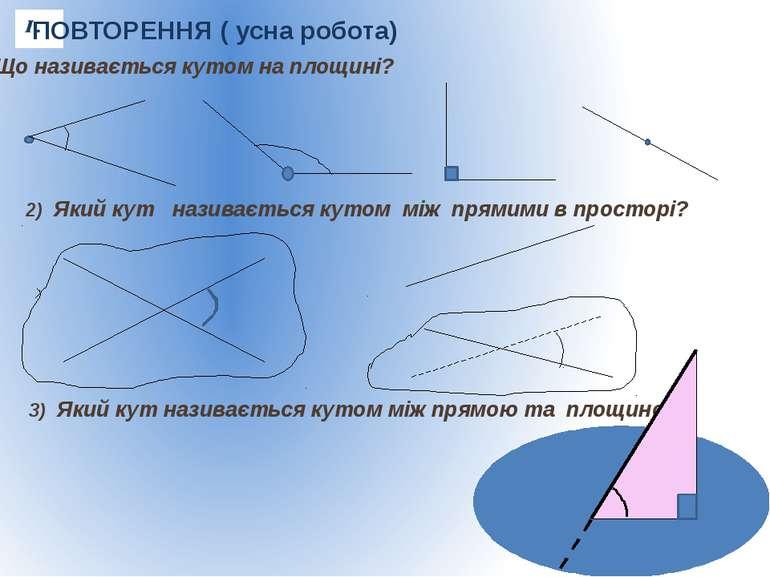 ПОВТОРЕННЯ ( усна робота) 1) Що називається кутом на площині? 2) Який кут наз...
