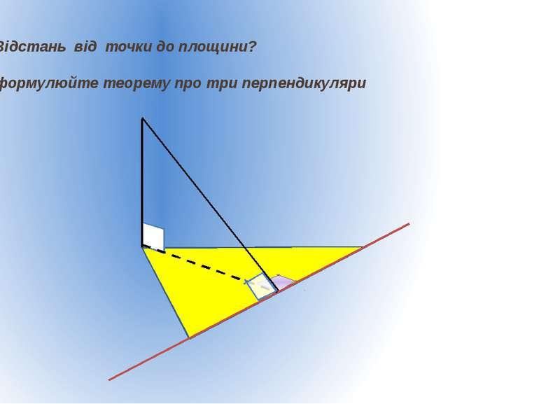 4) Відстань від точки до площини? 5) Сформулюйте теорему про три перпендикуляри