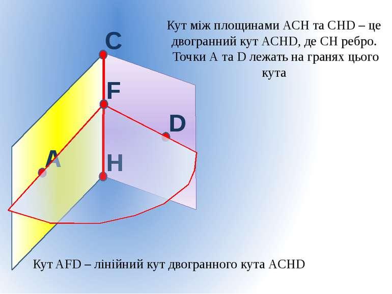 Кут між площинами АСН та СНD – це двогранний кут АСНD, де СН ребро. Точки А т...