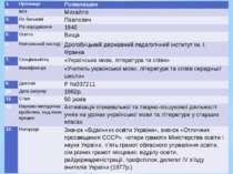 1. Прізвище Романишин 2. Ім'я Михайло 3. По батькові Павлович 4. Рік народжен...