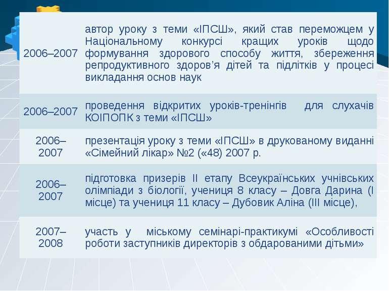 2006–2007 автор уроку з теми «ІПСШ», який став переможцем у Національному кон...