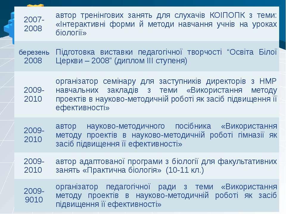2007-2008 автортренінговихзанять для слухачів КОІПОПК з теми: «Інтерактивні ф...